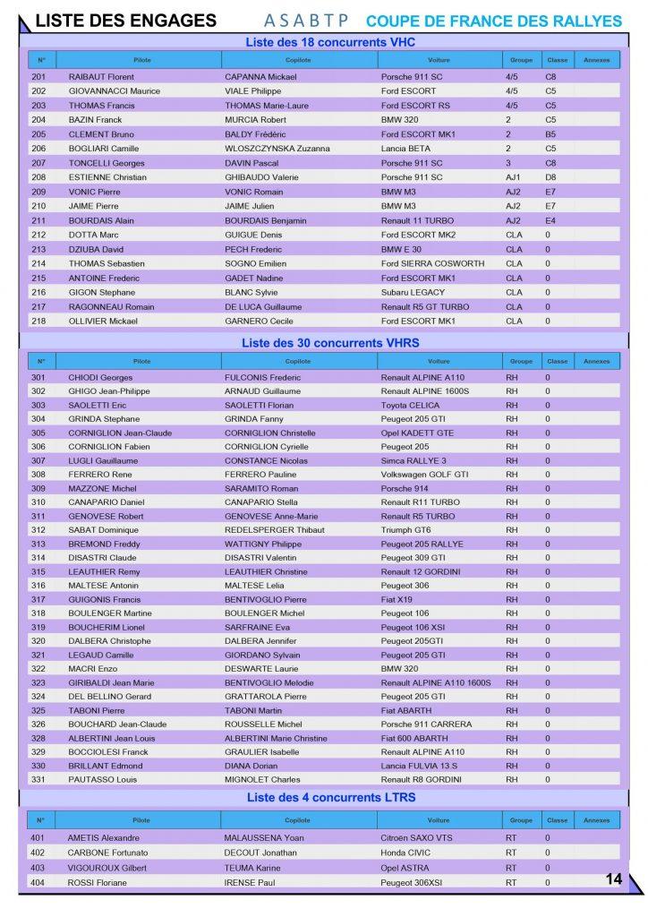 http://www.asbtp.com/sports/wp-content/uploads/2020/08/2020-Programme-Vésubie-20-Pages_Page_14-724x1024.jpeg